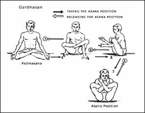 garbhasana-inner-img