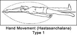 HAND MOVEMENT