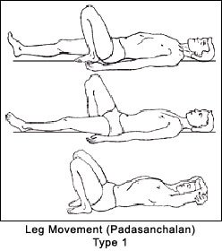 LEG MOVEMENT