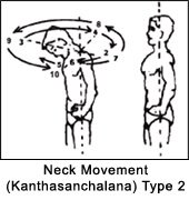 NECK MOVEMENT